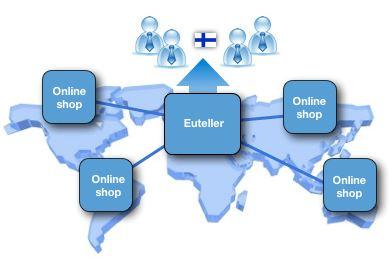 EUteller1